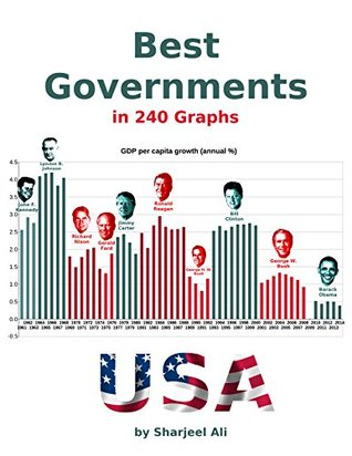 Best Governments: in 240 Graphs 2015