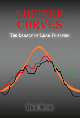 Lucifer Curves: The Legacy of Lead Poisoning