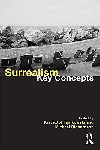 Surrealism-Key-Concepts