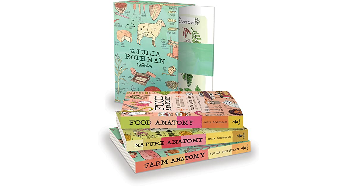 The Julia Rothman Collection: Farm Anatomy, Nature Anatomy, and Food ...