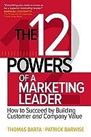 Leading Marketing