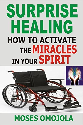 How-to-Activate-Miracles