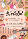 Food Anatomy: The Curious Parts & Pieces of Our Edible World