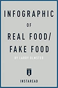 Infographic of Real Food/Fake Food: by Larry Olmsted