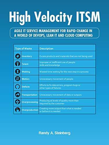 High Velocity ITSM: Agile IT Service Management for Rapid Change in a World of Devops, Lean IT and Cloud Computing  by  Randy A. Steinberg