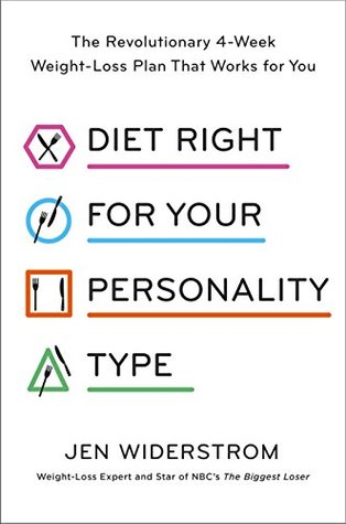Diet Right For Your Personality Type The Revolutionary 4
