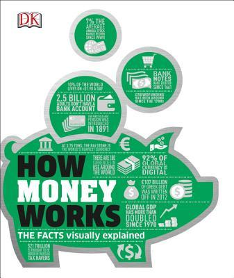 How Money Works - The Facts Visually Explained 2017