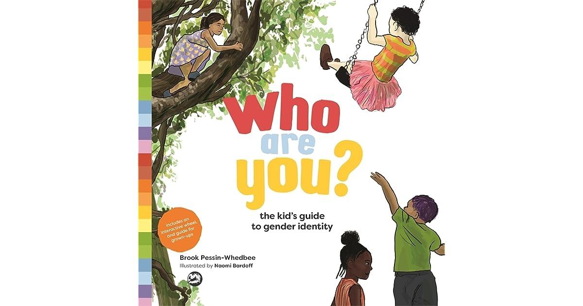 Identity quizzes gender Gender Coordinates