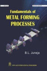 Fundamentals of Metal Forming Processes