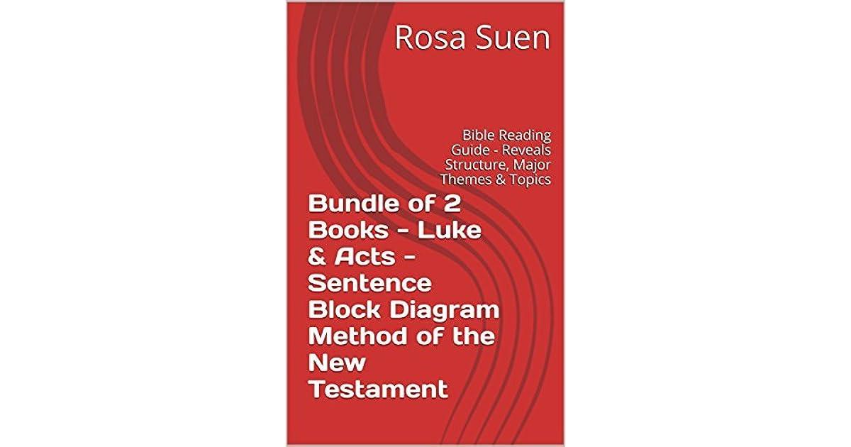 Bundle Of 2 Books - Luke  U0026 Acts