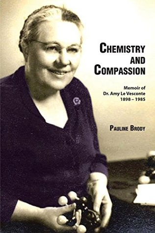 Chemistry and Compassion: Memoir of Dr. Amy Le Vesconte 18981985