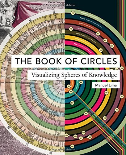 The Book of Circles- Visualizing Sph