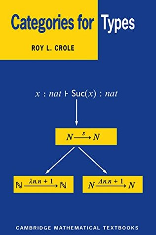 Categories for Types by Roy L. Crole