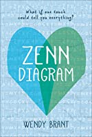 Zenn Diagram