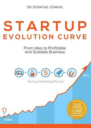 Startup Evolution Curve From Idea to Profitable and Scalable Business: Startup Marketing Manual
