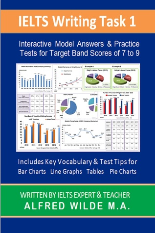 IELTS Writing Task 1 Interactive Model Answers, Practice Tests, Vocabulary  Test Tips