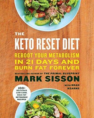 keto reset diet results