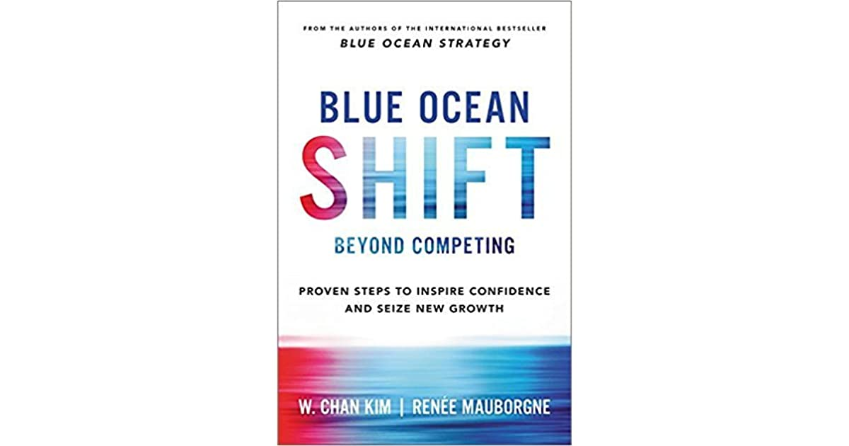 Blue Ocean Shift Beyond Competing Proven Steps To Inspire