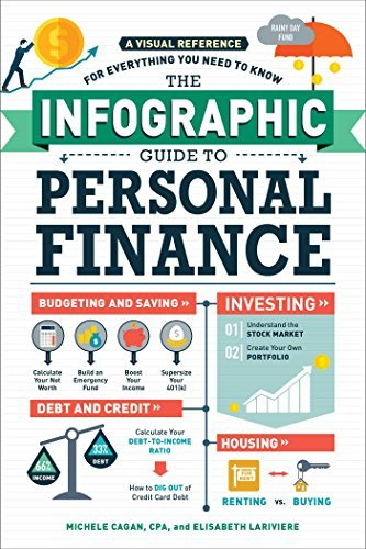 The Infographic Guide to Personal Finance by Michele Cagan, Elisabeth Lariviere (z-lib.org)