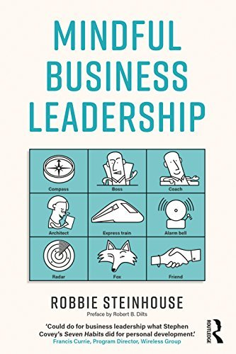 Mindful-Business-Leadership