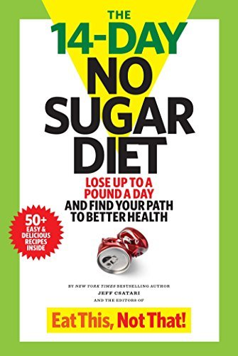 The 14-Day No Sugar Diet
