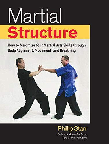 Martial Structure How to Maximize