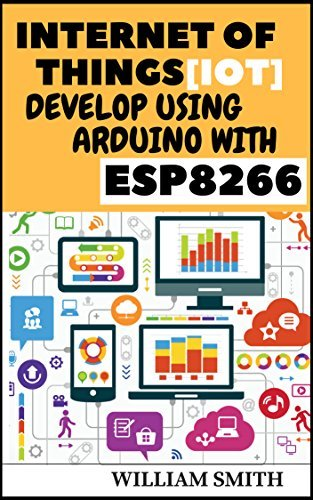 ESP8266 Arduino IDE Guide Internet Of Things With ESP8266 (NodeMCU)