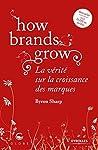 How brands grow ? : La vérité sur la croissance des supermarques