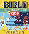 Bible Infographics for Kids Volume 2 by Harvest House Publishers