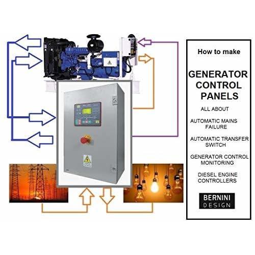 Perkins Generator Control Panel Wiring Diagram