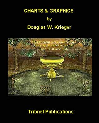 Prophetic Charts and Graphics : By Doug Krieger