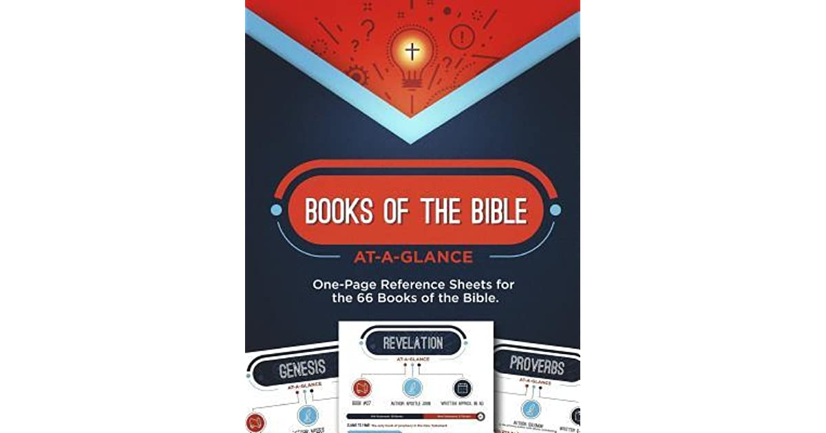 Books of the Bible At-A-Glance: One-Page Reference Sheets