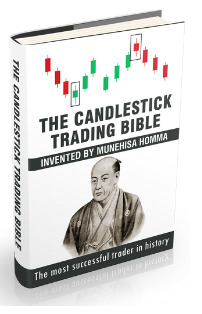 The Candlestick Trading Bible - Invented by Munehisa Homma by Munehisa Homma
