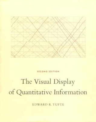 Cover for The Visual Display of Quantitative Information, by Edward R. Tufte