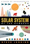 Solar System: By The Numbers