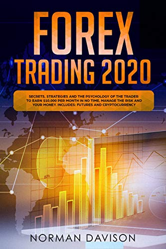 The beginners guide to futures trading