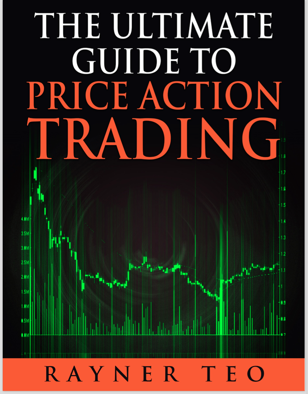 The-ultimate-guide-to-price-action-trading