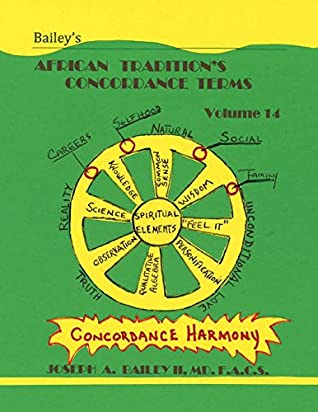 BAILEY'S AFRICAN TRADITION'S CONCORDANCE TERMS Volume 14