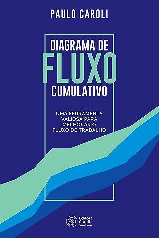 Diagrama de fluxo cumulativo: uma ferramenta valiosa para melhorar o fluxo de trabalho