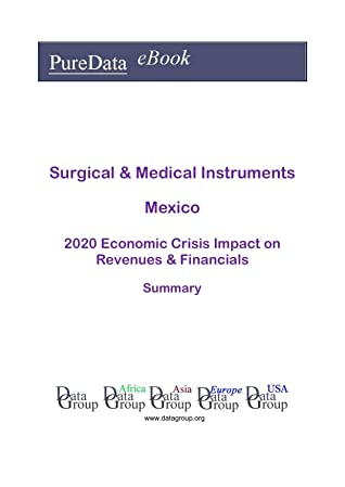 Surgical & Medical Instruments Mexico Summary: 2020 Economic Crisis Impact on Revenues & Financials