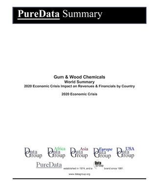 Gum & Wood Chemicals World Summary: 2020 Economic Crisis Impact on Revenues & Financials by Country
