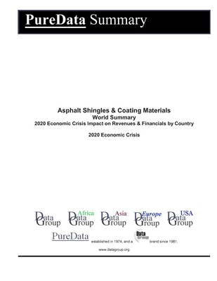 Asphalt Shingles & Coating Materials World Summary: 2020 Economic Crisis Impact on Revenues & Financials by Country