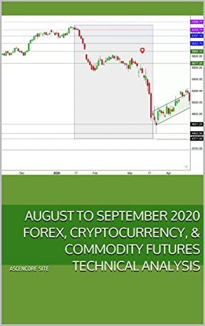 August To September 2020 Forex, Cryptocurrency, & Commodity Futures Technical Analysis