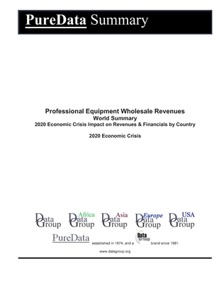 Professional Equipment Wholesale Revenues World Summary: 2020 Economic Crisis Impact on Revenues & Financials by Country