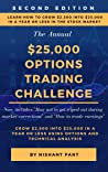 $25K Options Trading Challenge: Learn how to grow $2,500 into $25,000 using Options Trading and Technical Analysis