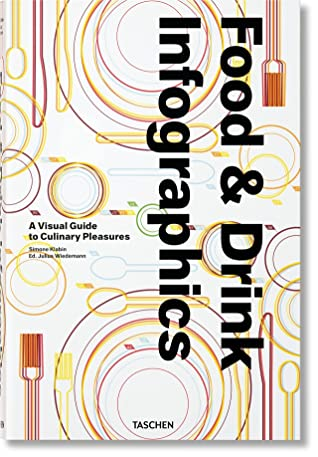 Food & Drink Infographics by Simone Klabin
