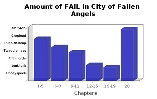 City Of Fallen Angel Pdf