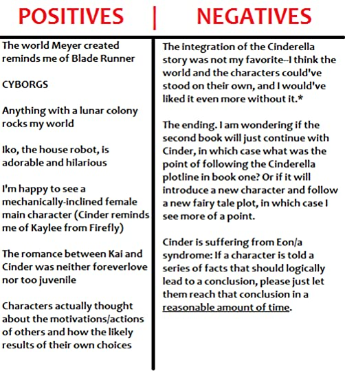 positives and negatives from Cinder