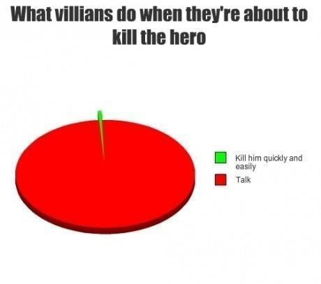 villainrule