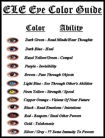 Rebecca Gobers Blog Eye Color Chart January 05 2013 1340